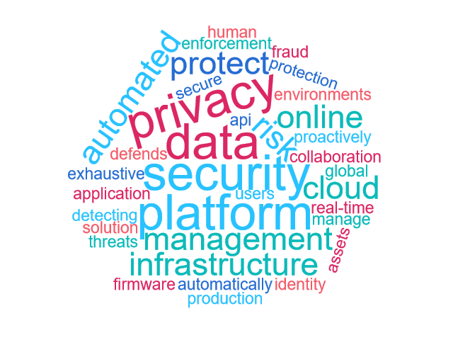 Wordcloud of buzzwords from RSA Innovation Sandbox finalists in 2019